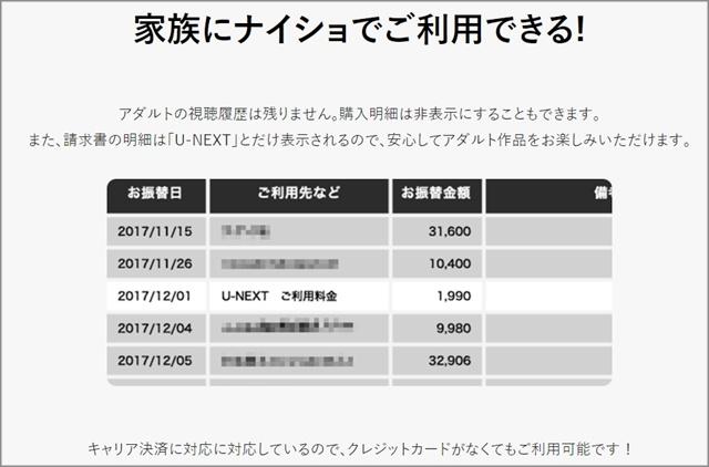 U-NEXTのクレジットカード請求