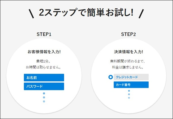 U-NEXTは2ステップで最速視聴