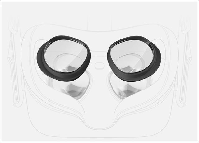 OculusGOの度付きレンズオプション